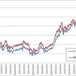 セゾンVGBF世界経済IF15.5.23